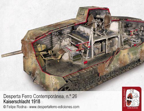 Carro de combate tanque alemán A7V