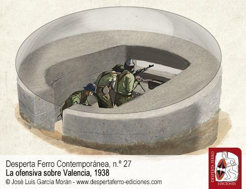 Línea XYZ. El impenetrable muro de Levante por Carlos Mallench Sanz y Blas Vicente Marco