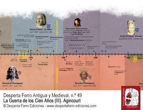 La Fase Carolina: Francia entre 1360 y 1389 por Bertrand Schnerb (Université de Lille)