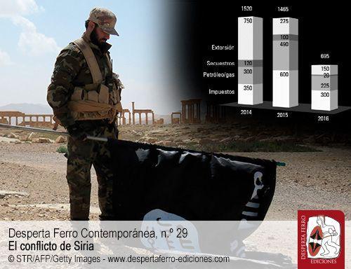 Palmira y la estrategia del Estado Islámico por Pedro Baños y Daniel Martín Menjón
