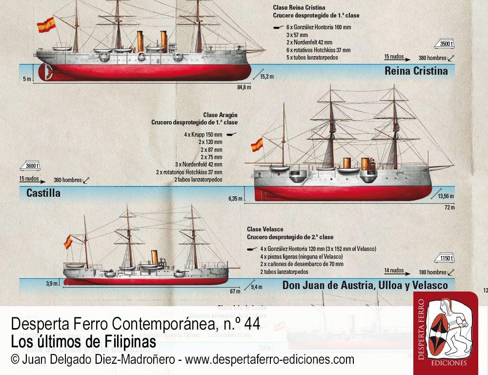 La batalla naval de Cavite por Agustín Ramón Rodríguez González