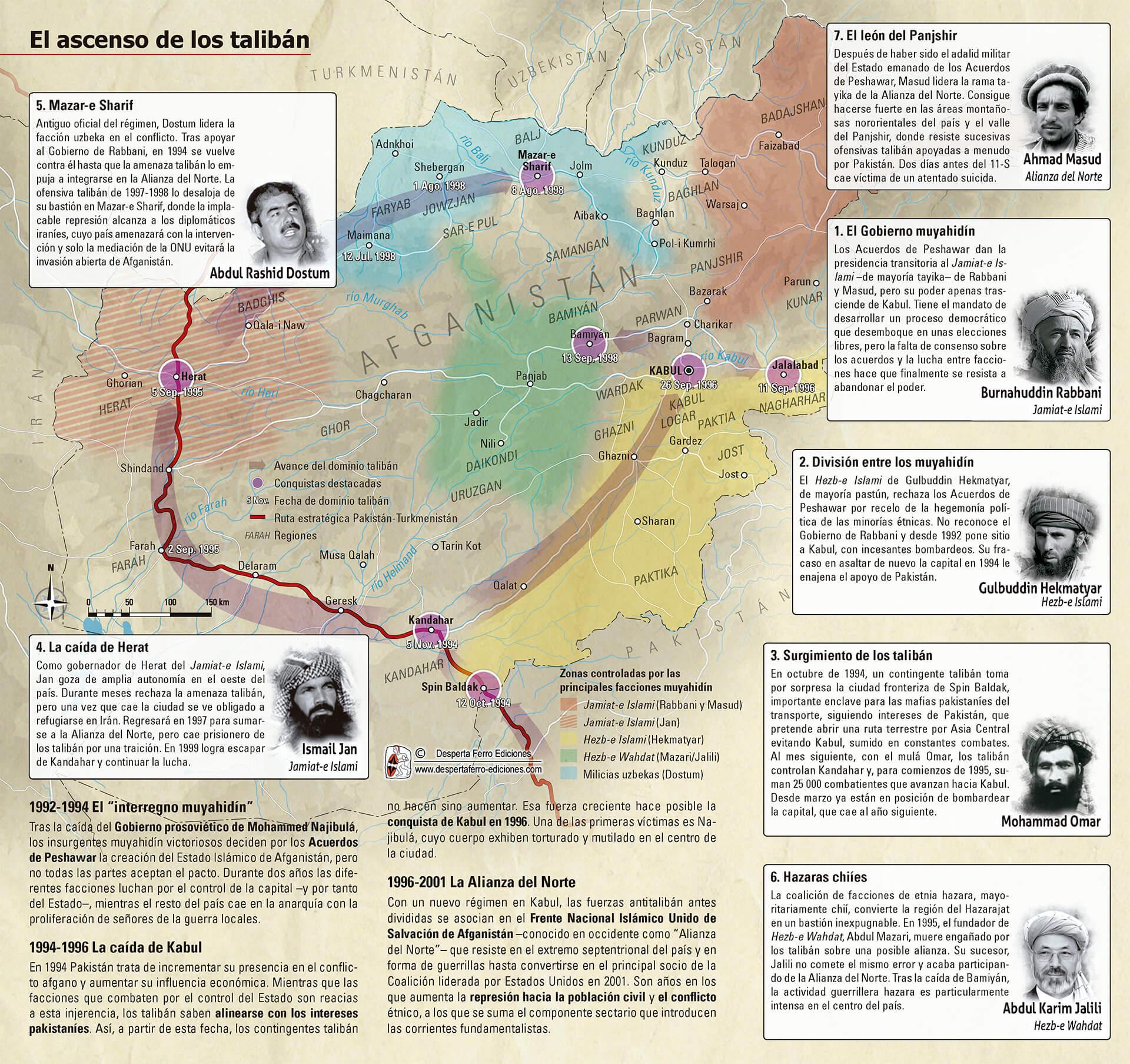guerra civil afgana y el ascenso de los talibán